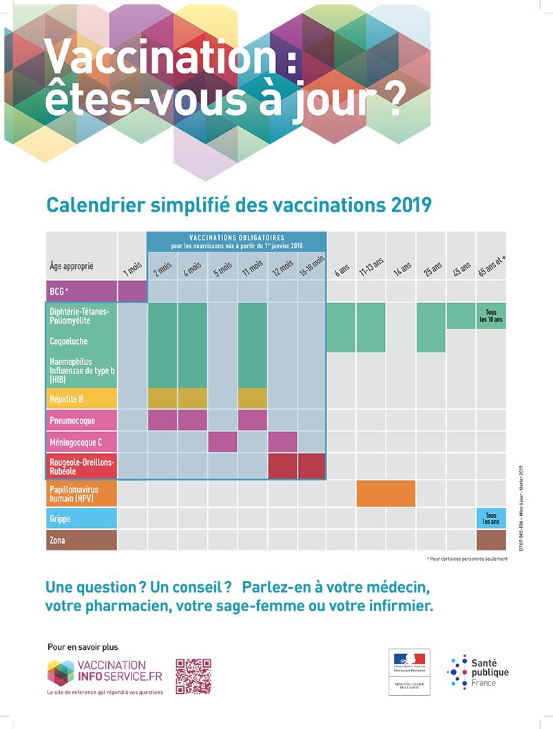 Affiche calendrier vaccinal 2020