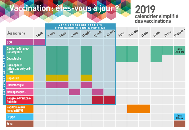 Carte postale vaccination 2020