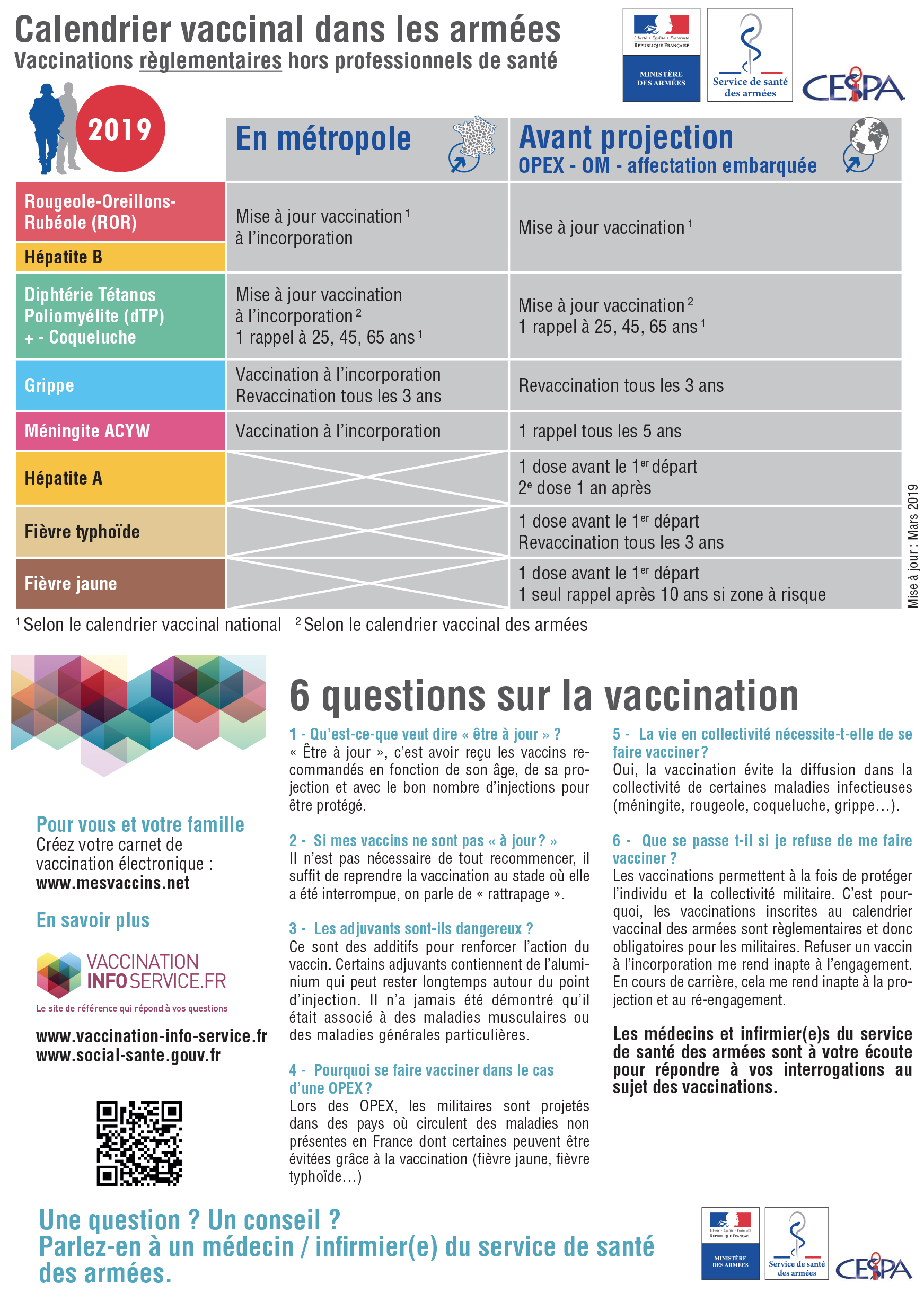Vaccins Calendrier.Militaires Vaccination Info Service