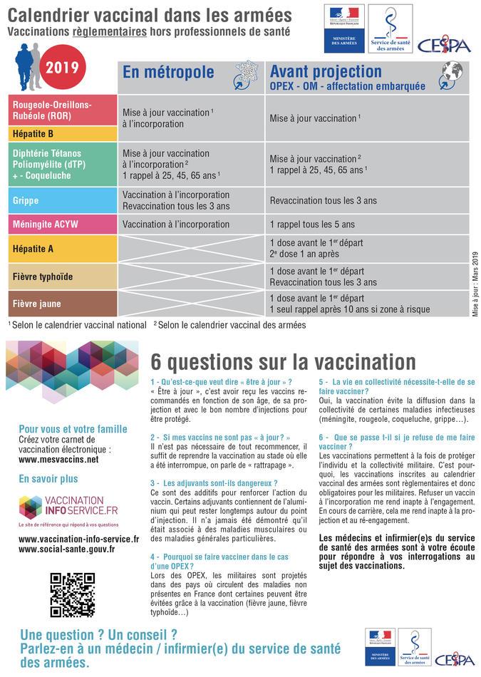 calendrier vaccinal dans les arméees 2019