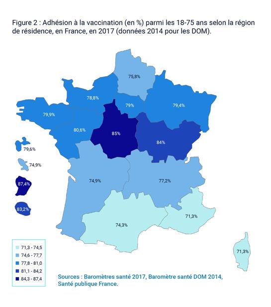 Adhésion à la vaccination (en %) parmi les 18-75 ans selon la région de résidence, en France, en 2017 (données 2014 pour les DOM).